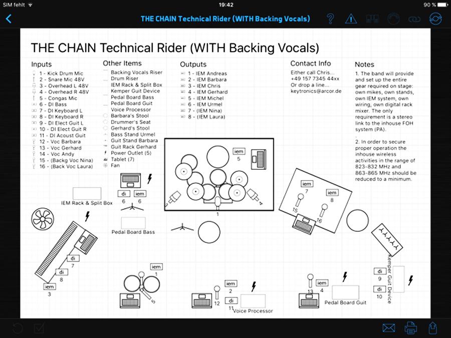 Bühnenplan erstellt mit der Bandhelper App